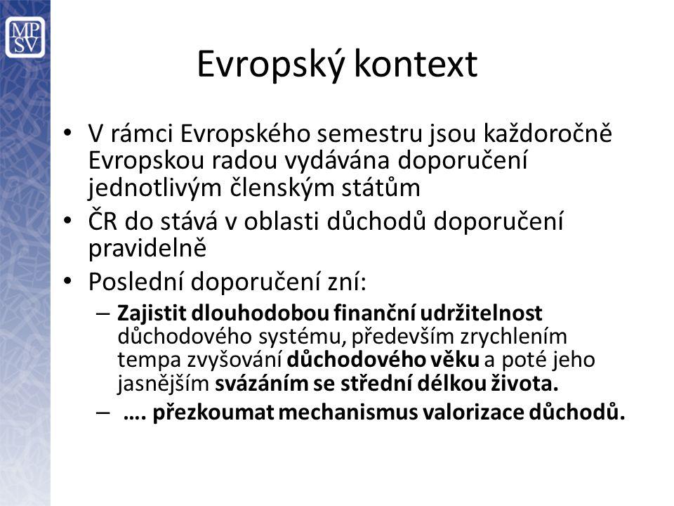 Relevantní úkoly plynoucí z Mandátu OK Cíl Odborné komise č.