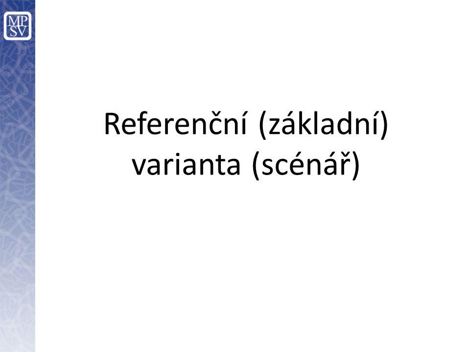 Referenční (základní) varianta (scénář)