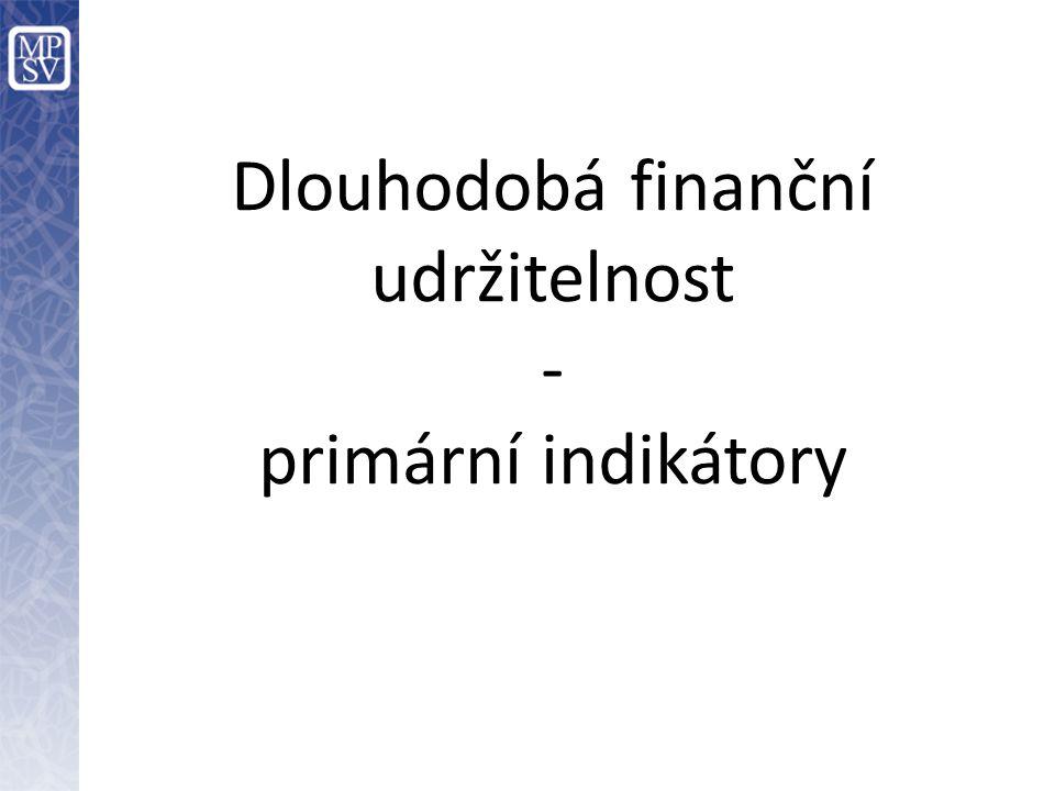 Dlouhodobá finanční udržitelnost - primární indikátory