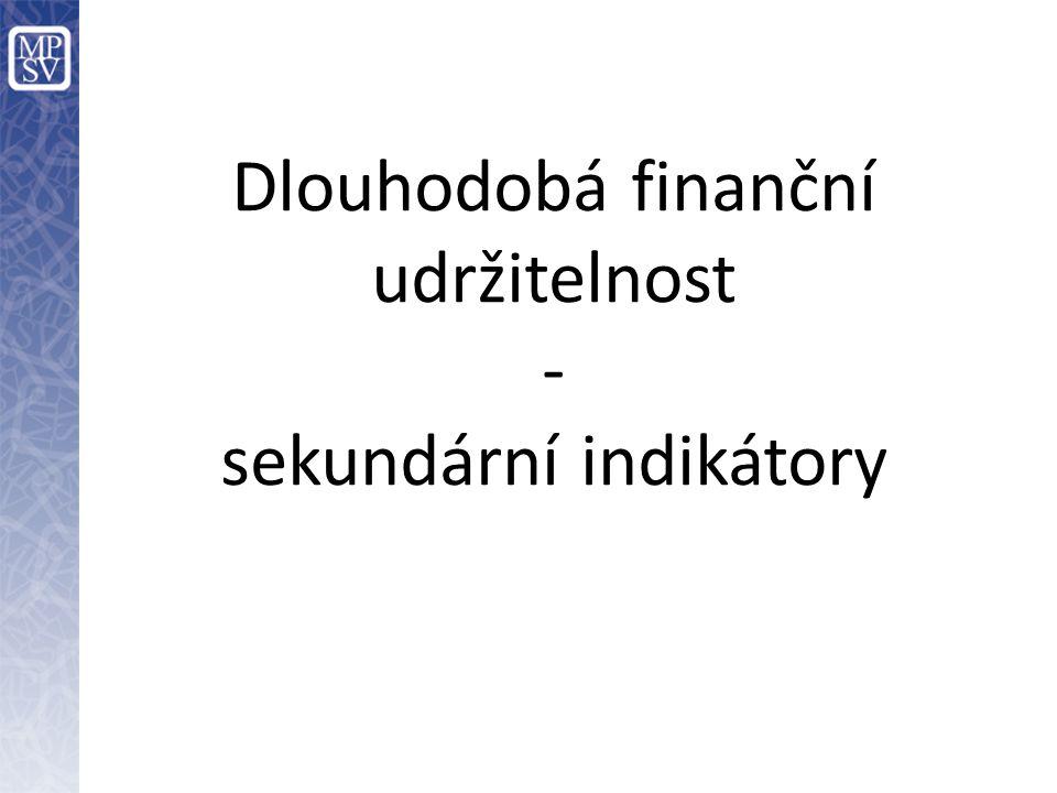 Dlouhodobá finanční udržitelnost - sekundární indikátory