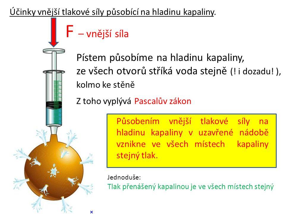 Účinky vnější tlakové síly působící na hladinu kapaliny. F – vnější síla Pístem působíme na hladinu kapaliny, ze všech otvorů stříká voda stejně (! i