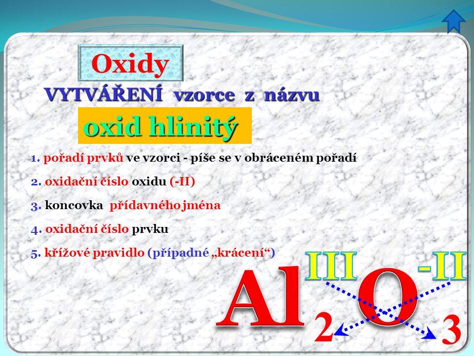 VYTVÁŘENÍ vzorce z názvu 1. pořadí prvků ve vzorci - píše se v obráceném pořadí 3. koncovka přídavného jména 4. oxidační číslo prvku 5. křížové pravid