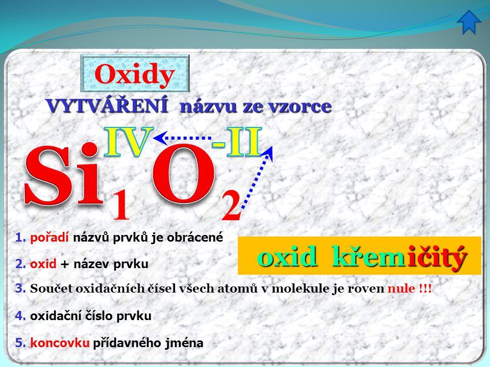 Oxidy VYTVÁŘENÍ názvu ze vzorce 2 1 1. pořadí názvů prvků je obrácené 5. koncovku přídavného jména 4. oxidační číslo prvku 3. Součet oxidačních čísel