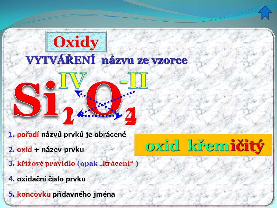 """Oxidy VYTVÁŘENÍ názvu ze vzorce 2 1 1. pořadí názvů prvků je obrácené 5. koncovku přídavného jména 4. oxidační číslo prvku 3. křížové pravidlo (opak """""""