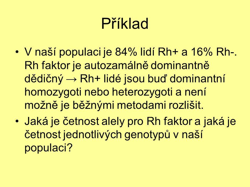 Příklad V naší populaci je 84% lidí Rh+ a 16% Rh-. Rh faktor je autozamálně dominantně dědičný → Rh+ lidé jsou buď dominantní homozygoti nebo heterozy