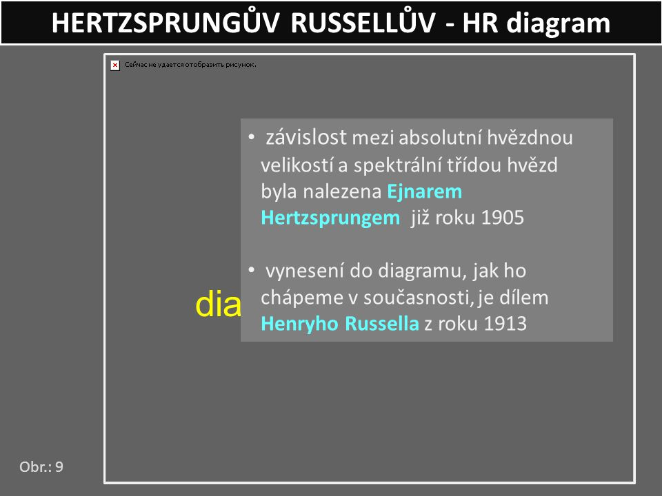 diagram HERTZSPRUNGŮV RUSSELLŮV - HR diagram Obr.: 9