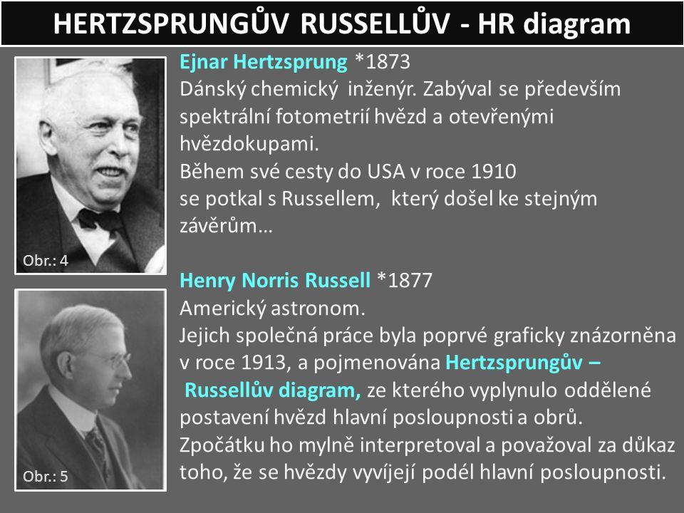 Ejnar Hertzsprung *1873 Dánský chemický inženýr. Zabýval se především spektrální fotometrií hvězd a otevřenými hvězdokupami. Během své cesty do USA v