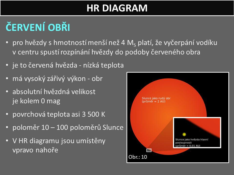 ČERVENÍ OBŘI pro hvězdy s hmotností menší než 4 M S platí, že vyčerpání vodíku v centru spustí rozpínání hvězdy do podoby červeného obra je to červená