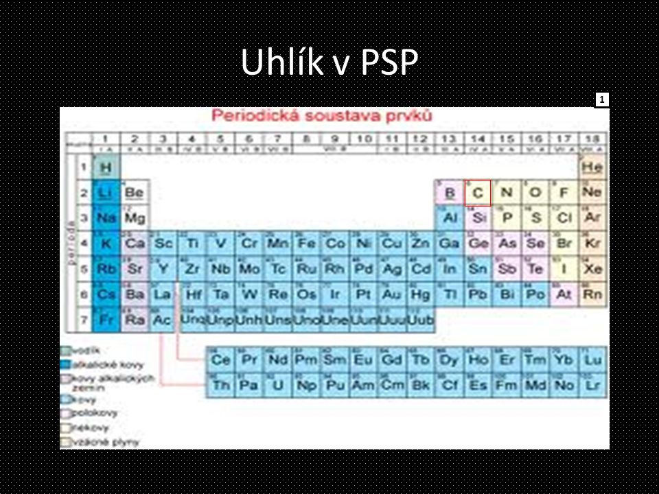 Uhlík v PSP 1