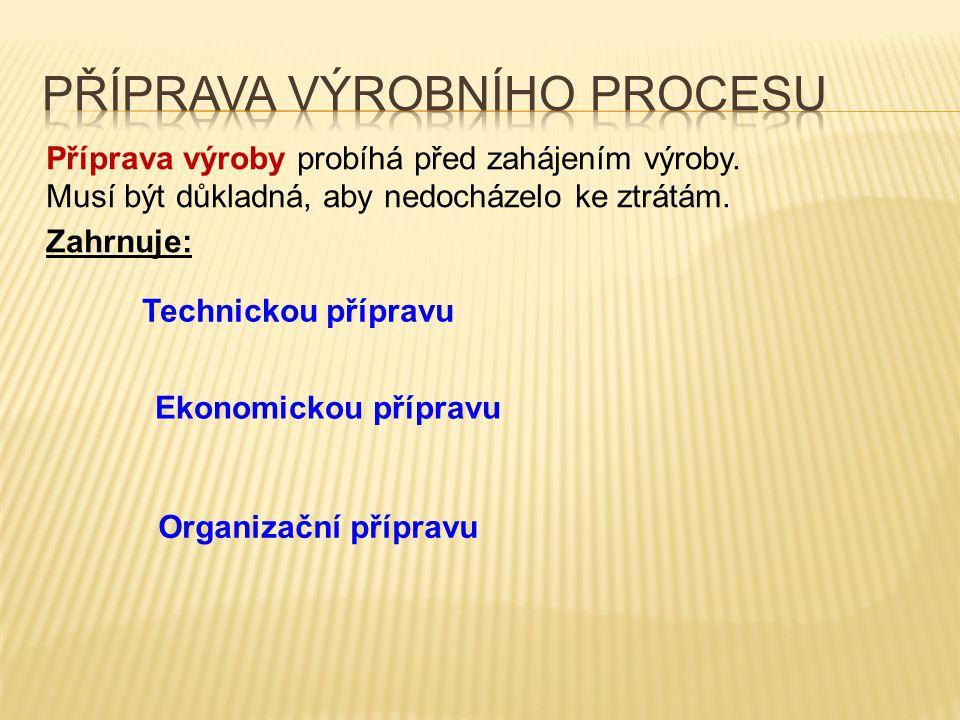 Technickou přípravu Příprava výroby probíhá před zahájením výroby. Musí být důkladná, aby nedocházelo ke ztrátám. Zahrnuje: Organizační přípravu Ekono