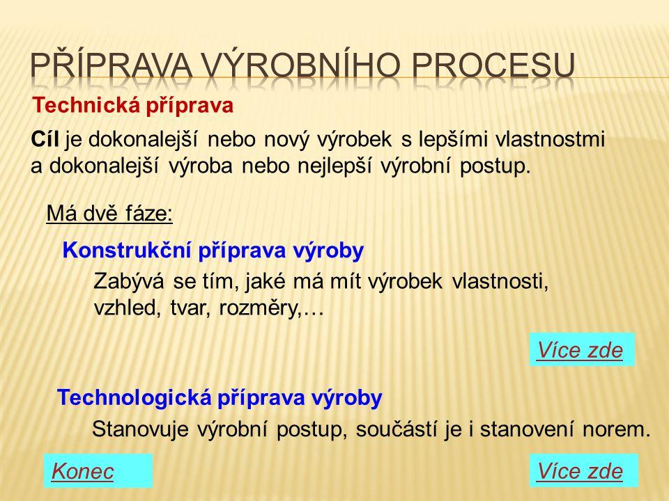Technická příprava Má dvě fáze: Technologická příprava výroby Konstrukční příprava výroby Více zde Zabývá se tím, jaké má mít výrobek vlastnosti, vzhl