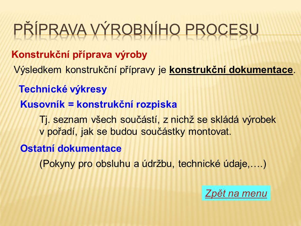 Konstrukční příprava výroby Tj. seznam všech součástí, z nichž se skládá výrobek v pořadí, jak se budou součástky montovat. (Pokyny pro obsluhu a údrž