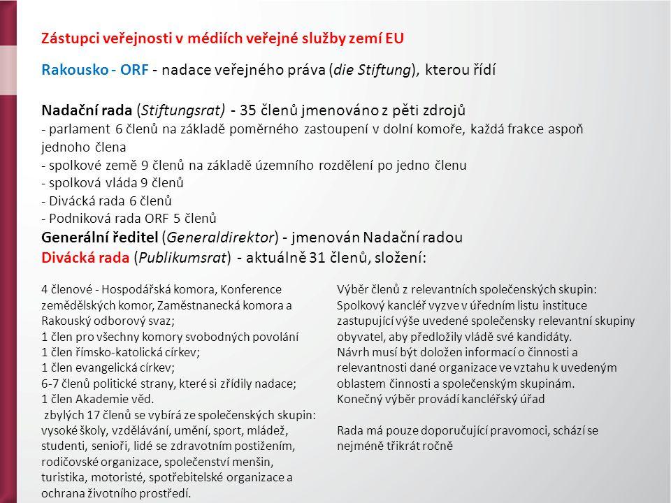 Zástupci veřejnosti v médiích veřejné služby zemí EU Rakousko - ORF - nadace veřejného práva (die Stiftung), kterou řídí Nadační rada (Stiftungsrat) - 35 členů jmenováno z pěti zdrojů - parlament 6 členů na základě poměrného zastoupení v dolní komoře, každá frakce aspoň jednoho člena - spolkové země 9 členů na základě územního rozdělení po jedno členu - spolková vláda 9 členů - Divácká rada 6 členů - Podniková rada ORF 5 členů Generální ředitel (Generaldirektor) - jmenován Nadační radou Divácká rada (Publikumsrat) - aktuálně 31 členů, složení: 4 členové - Hospodářská komora, Konference zemědělských komor, Zaměstnanecká komora a Rakouský odborový svaz; 1 člen pro všechny komory svobodných povolání 1 člen římsko-katolická církev; 1 člen evangelická církev; 6-7 členů politické strany, které si zřídily nadace; 1 člen Akademie věd.
