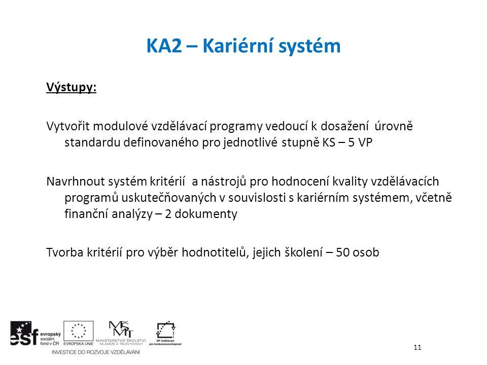 Výstupy: Vytvořit modulové vzdělávací programy vedoucí k dosažení úrovně standardu definovaného pro jednotlivé stupně KS – 5 VP Navrhnout systém krité