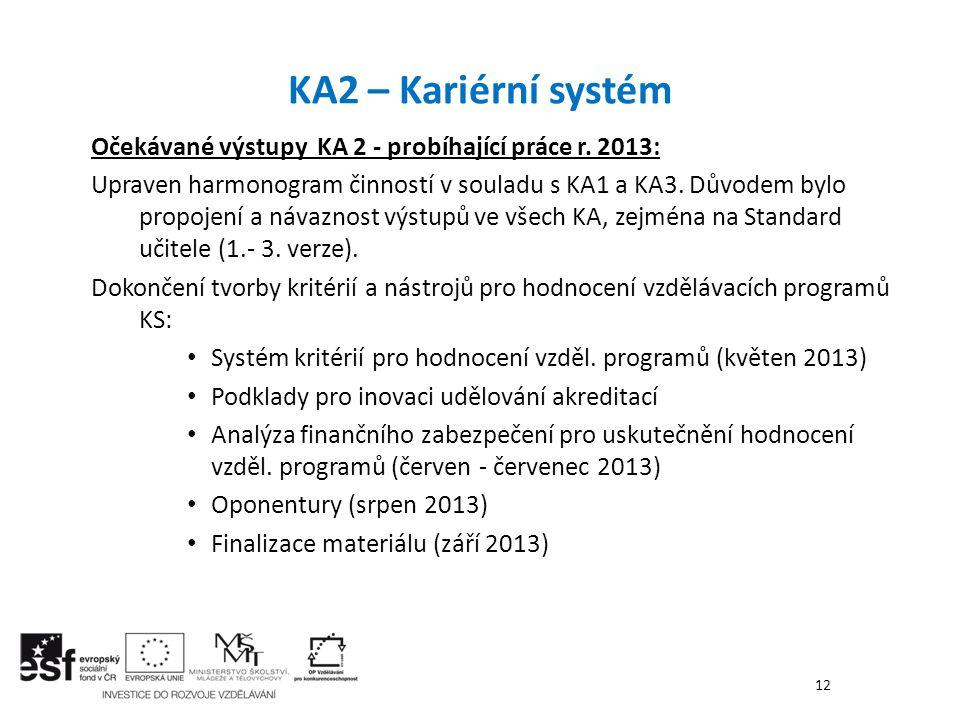 Očekávané výstupy KA 2 - probíhající práce r. 2013: Upraven harmonogram činností v souladu s KA1 a KA3. Důvodem bylo propojení a návaznost výstupů ve
