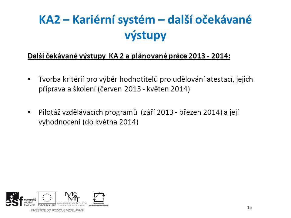 Další čekávané výstupy KA 2 a plánované práce 2013 - 2014: Tvorba kritérií pro výběr hodnotitelů pro udělování atestací, jejich příprava a školení (če