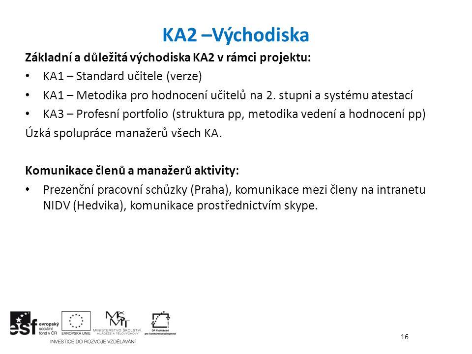 Základní a důležitá východiska KA2 v rámci projektu: KA1 – Standard učitele (verze) KA1 – Metodika pro hodnocení učitelů na 2. stupni a systému atesta
