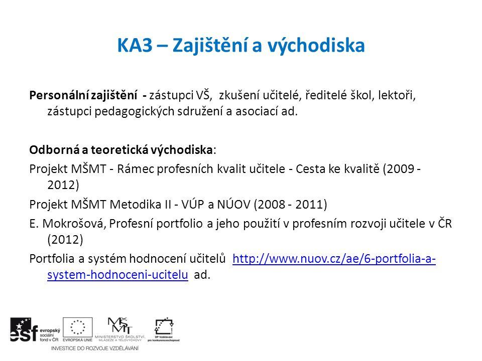 KA3 – Zajištění a východiska Personální zajištění - zástupci VŠ, zkušení učitelé, ředitelé škol, lektoři, zástupci pedagogických sdružení a asociací a