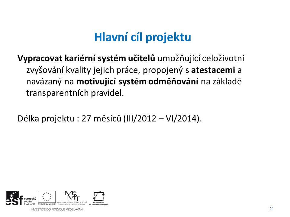 2. Systém vzdělávání 3. Profesní portfolio 1. Kariérní systém Klíčové aktivity projektu