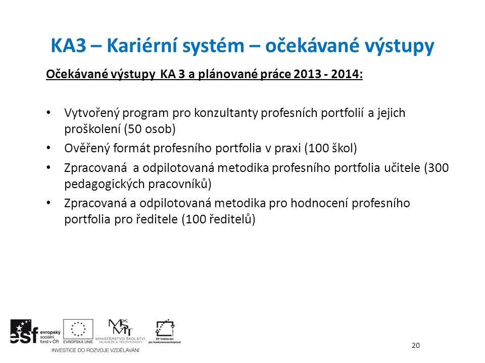 Očekávané výstupy KA 3 a plánované práce 2013 - 2014: Vytvořený program pro konzultanty profesních portfolií a jejich proškolení (50 osob) Ověřený for