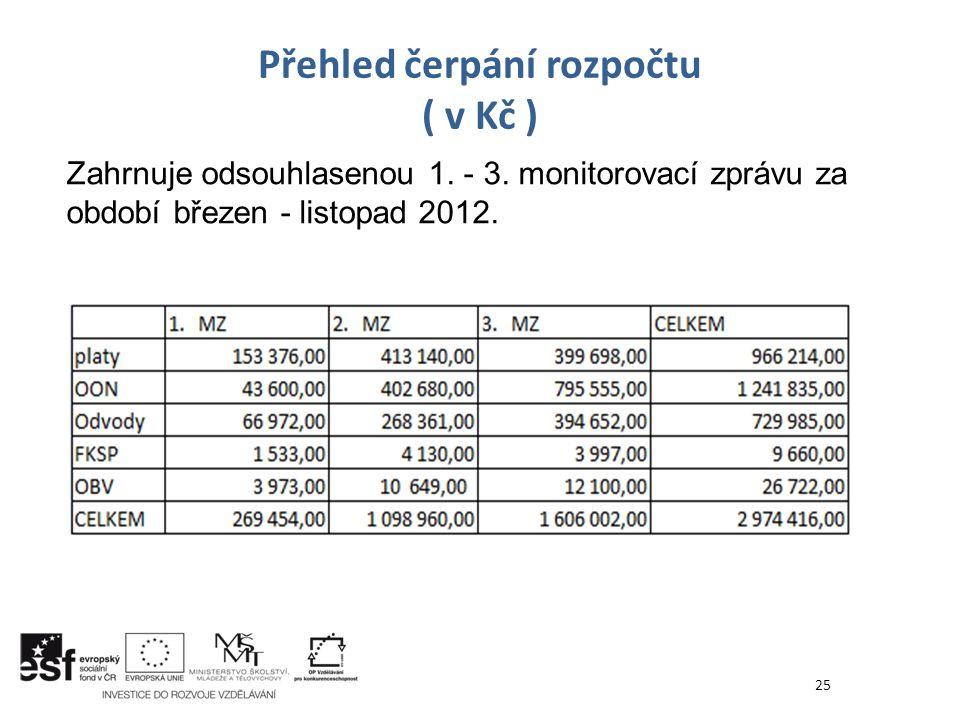 Přehled čerpání rozpočtu ( v Kč ) 25 Zahrnuje odsouhlasenou 1. - 3. monitorovací zprávu za období březen - listopad 2012.