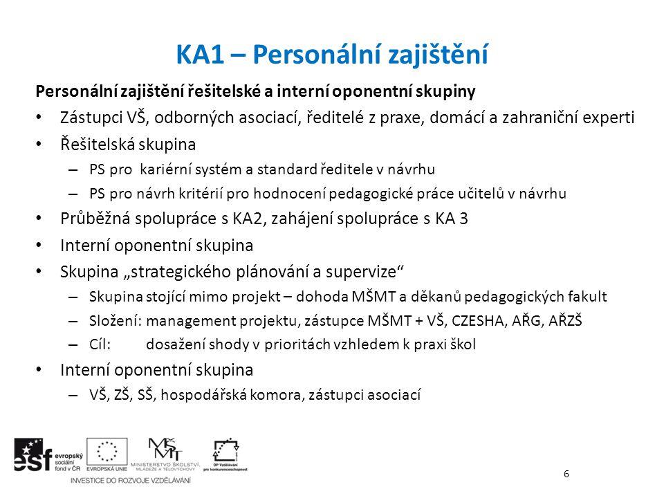 KA1 – Realizace Práce řešitelských skupin a členů: Realizace 10 pracovních setkání řešitelské skupiny (19.