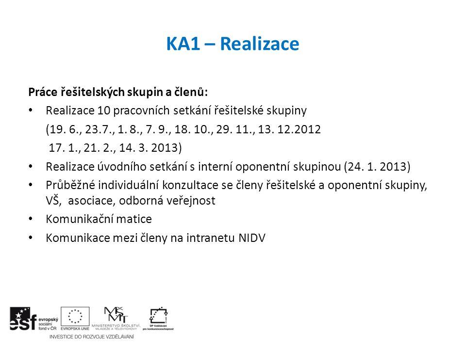 KA1 – Realizace Práce řešitelských skupin a členů: Realizace 10 pracovních setkání řešitelské skupiny (19. 6., 23.7., 1. 8., 7. 9., 18. 10., 29. 11.,