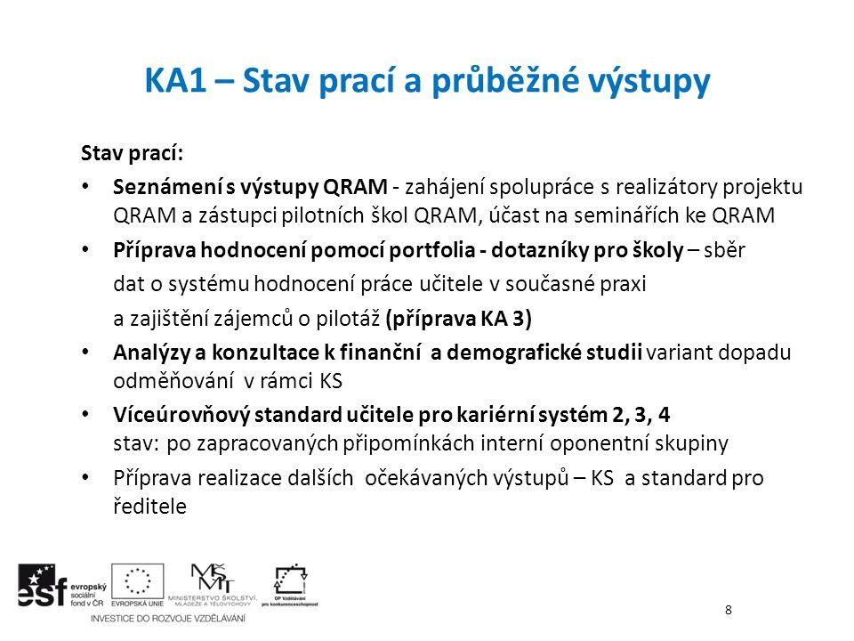 Stav prací: Seznámení s výstupy QRAM - zahájení spolupráce s realizátory projektu QRAM a zástupci pilotních škol QRAM, účast na seminářích ke QRAM Pří