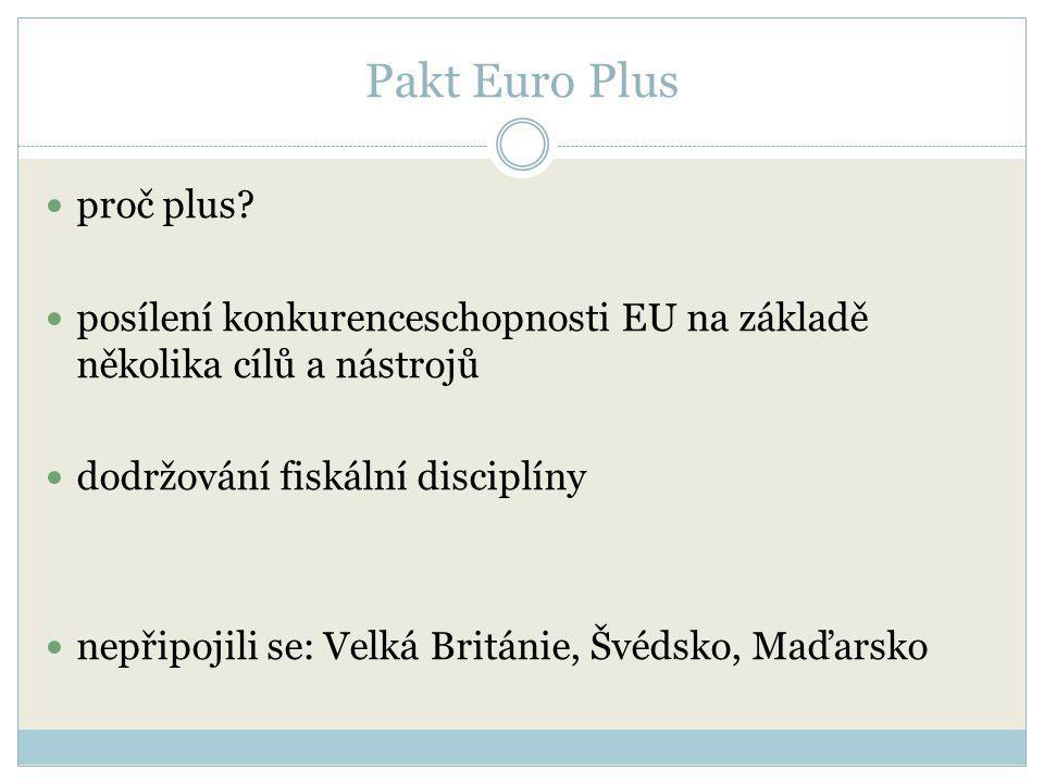 Pakt Euro Plus proč plus? posílení konkurenceschopnosti EU na základě několika cílů a nástrojů dodržování fiskální disciplíny nepřipojili se: Velká Br