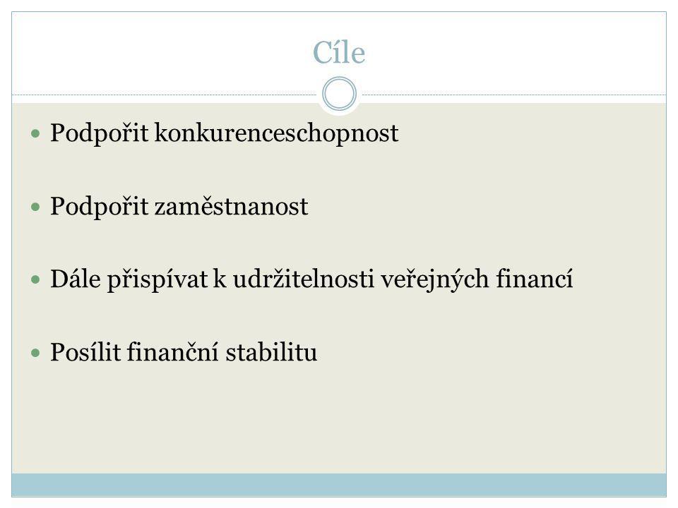 Cíle Podpořit konkurenceschopnost Podpořit zaměstnanost Dále přispívat k udržitelnosti veřejných financí Posílit finanční stabilitu