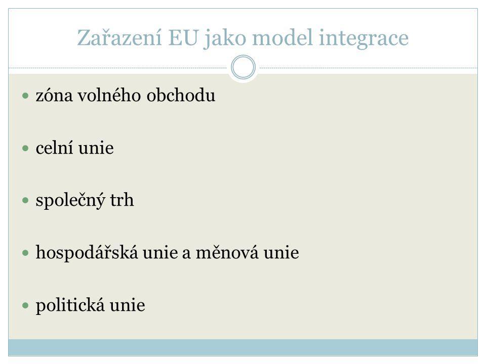 Zařazení EU jako model integrace zóna volného obchodu celní unie společný trh hospodářská unie a měnová unie politická unie