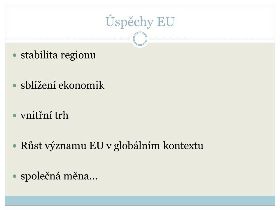 Úspěchy EU stabilita regionu sblížení ekonomik vnitřní trh Růst významu EU v globálním kontextu společná měna...