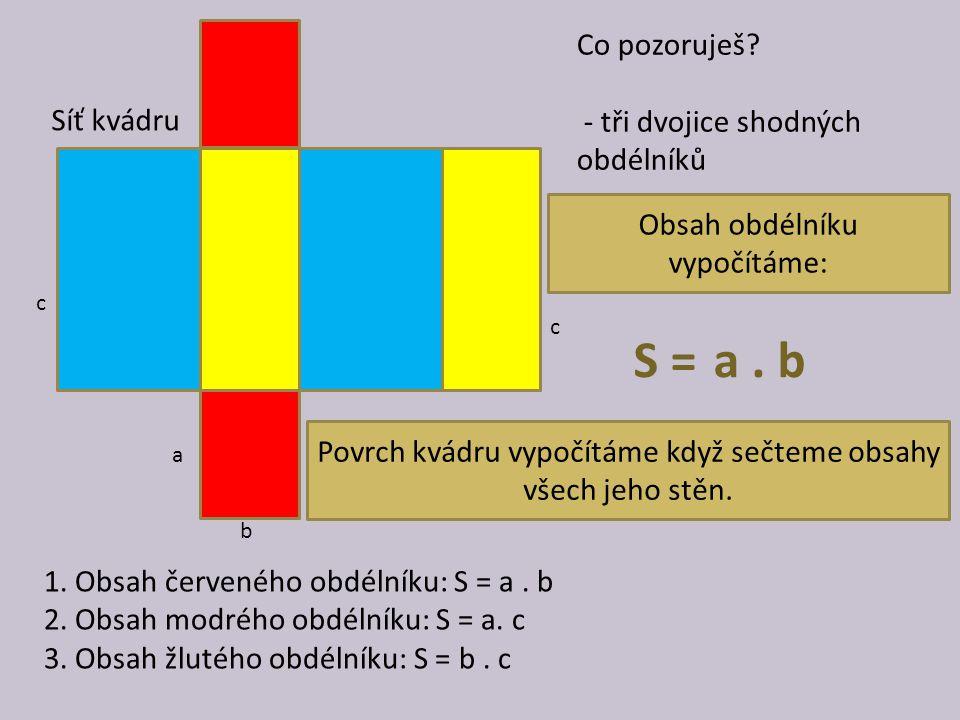 Síť kvádru Co pozoruješ? - tři dvojice shodných obdélníků Obsah obdélníku vypočítáme: S = a. b Povrch kvádru vypočítáme když sečteme obsahy všech jeho