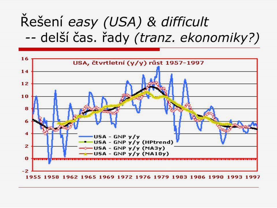 Řešení easy (USA) & difficult -- delší čas. řady (tranz. ekonomiky?)