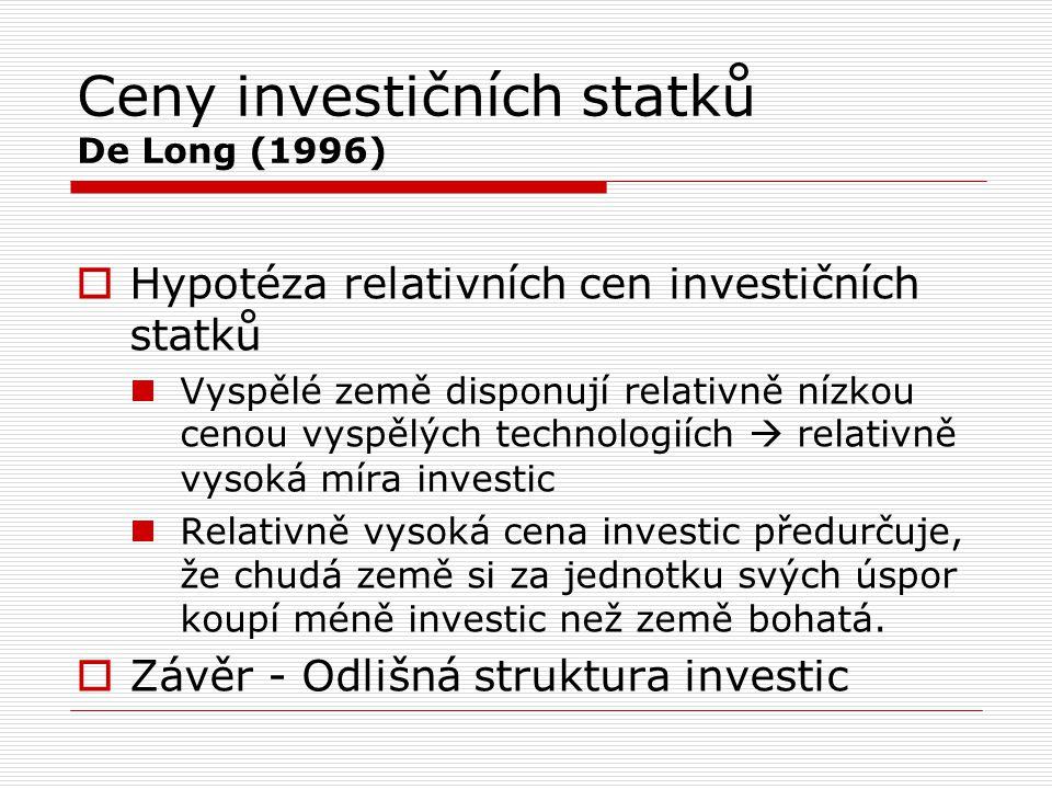 Ceny investičních statků De Long (1996)  Hypotéza relativních cen investičních statků Vyspělé země disponují relativně nízkou cenou vyspělých technol