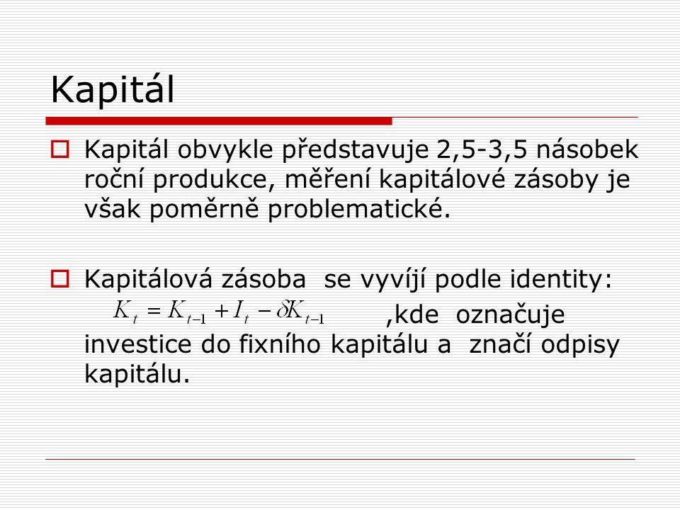 Kapitál  Kapitál obvykle představuje 2,5-3,5 násobek roční produkce, měření kapitálové zásoby je však poměrně problematické.  Kapitálová zásoba se v