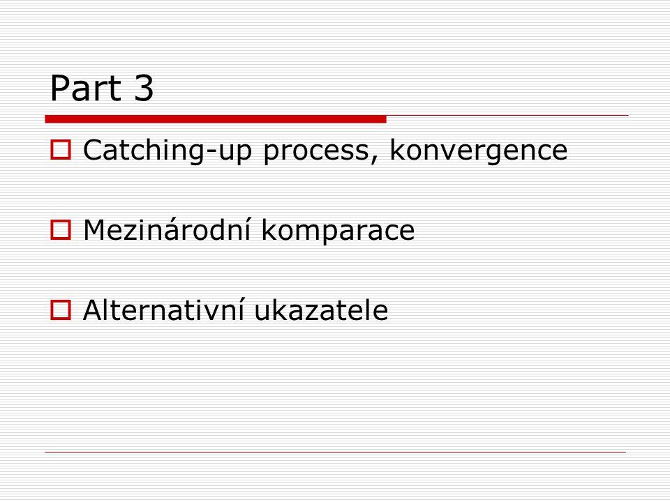 Part 3  Catching-up process, konvergence  Mezinárodní komparace  Alternativní ukazatele