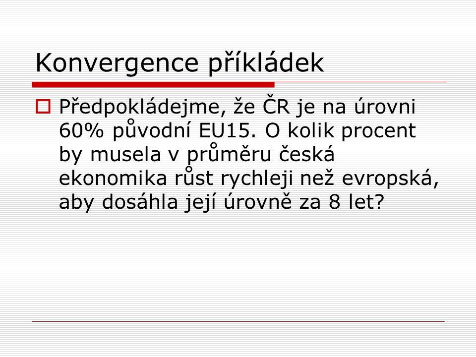 Konvergence příkládek  Předpokládejme, že ČR je na úrovni 60% původní EU15. O kolik procent by musela v průměru česká ekonomika růst rychleji než evr
