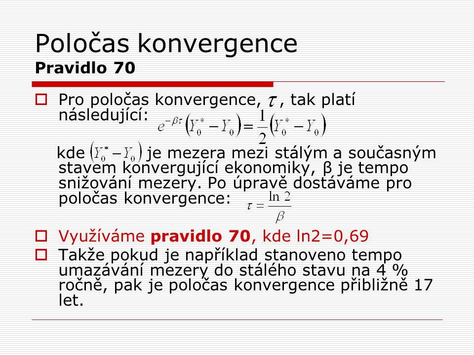 Poločas konvergence Pravidlo 70  Pro poločas konvergence,, tak platí následující: kde je mezera mezi stálým a současným stavem konvergující ekonomiky