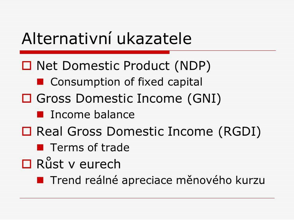 Alternativní ukazatele  Net Domestic Product (NDP) Consumption of fixed capital  Gross Domestic Income (GNI) Income balance  Real Gross Domestic In