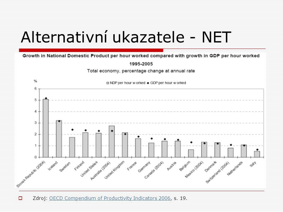 Alternativní ukazatele - NET  Zdroj: OECD Compendium of Productivity Indicators 2006, s. 19.OECD Compendium of Productivity Indicators 2006