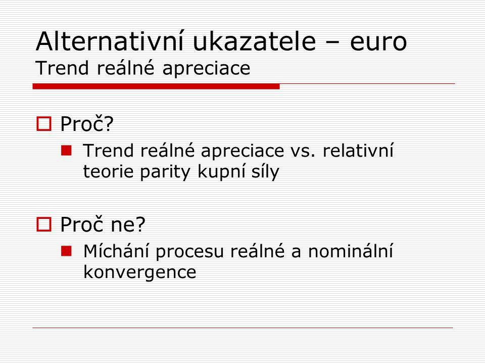Alternativní ukazatele – euro Trend reálné apreciace  Proč? Trend reálné apreciace vs. relativní teorie parity kupní síly  Proč ne? Míchání procesu