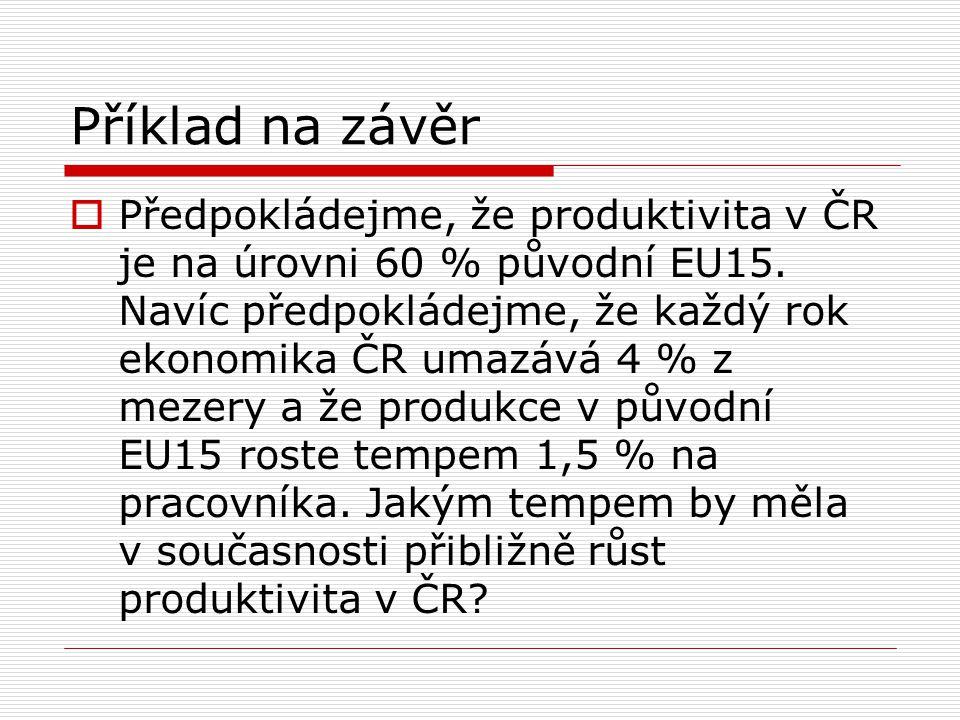 Příklad na závěr  Předpokládejme, že produktivita v ČR je na úrovni 60 % původní EU15. Navíc předpokládejme, že každý rok ekonomika ČR umazává 4 % z