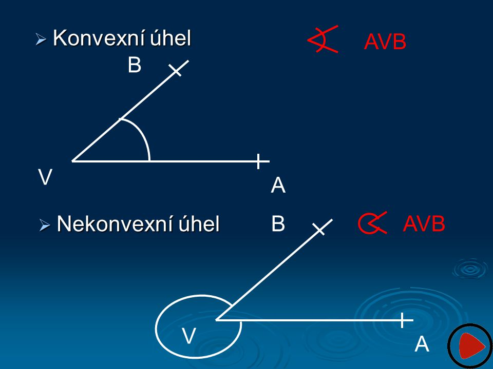  Konvexní úhel  Nekonvexní úhel A V B AVB A V B