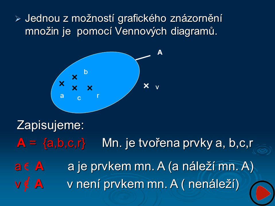  Jednou z možností grafického znázornění množin je pomocí Vennových diagramů. A a b c r v Zapisujeme: A = {a,b,c,r} Mn. je tvořena prvky a, b,c,r a A