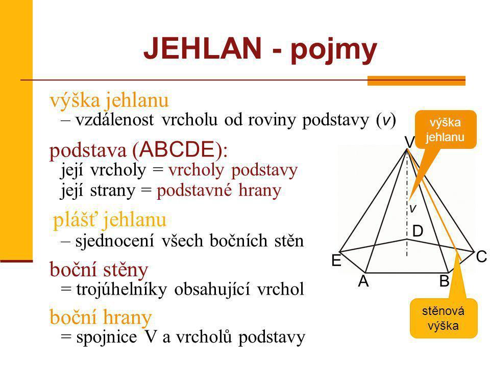 V AB C D E JEHLAN - pojmy – vzdálenost vrcholu od roviny podstavy ( v ) výška jehlanu její vrcholy = vrcholy podstavy její strany = podstavné hrany podstava ( ABCDE ): = trojúhelníky obsahující vrchol boční stěny – sjednocení všech bočních stěn plášť jehlanu = spojnice V a vrcholů podstavy boční hrany výška jehlanu .