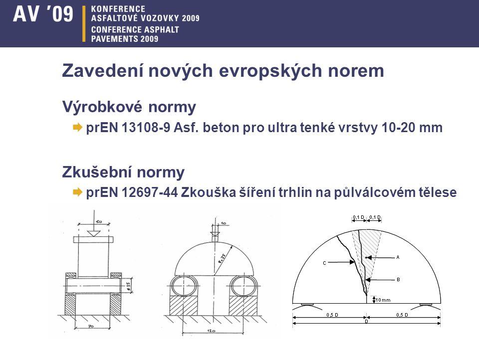 10 Zavedení nových evropských norem Výrobkové normy  prEN 13108-9 Asf. beton pro ultra tenké vrstvy 10-20 mm Zkušební normy  prEN 12697-44 Zkouška š