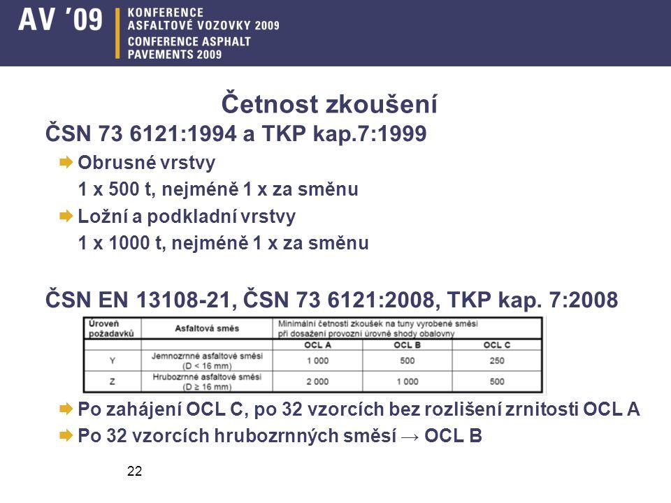 22 Četnost zkoušení ČSN 73 6121:1994 a TKP kap.7:1999  Obrusné vrstvy 1 x 500 t, nejméně 1 x za směnu  Ložní a podkladní vrstvy 1 x 1000 t, nejméně 1 x za směnu ČSN EN 13108-21, ČSN 73 6121:2008, TKP kap.