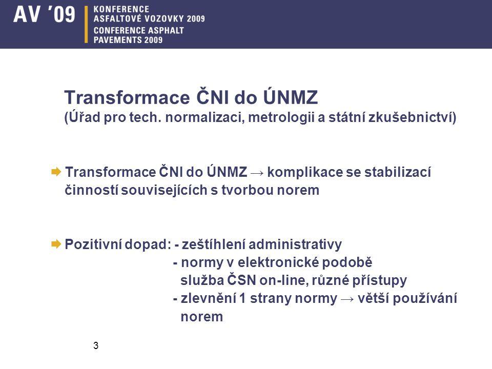 3 Transformace ČNI do ÚNMZ (Úřad pro tech. normalizaci, metrologii a státní zkušebnictví)  Transformace ČNI do ÚNMZ → komplikace se stabilizací činno