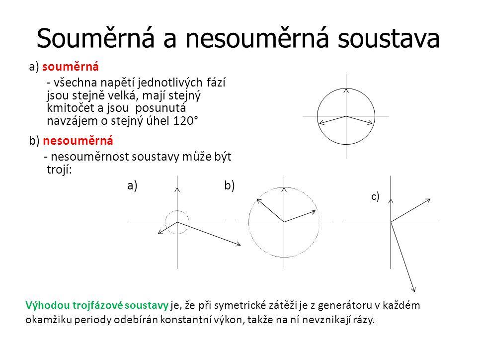 Souměrná a nesouměrná soustava a) souměrná - všechna napětí jednotlivých fází jsou stejně velká, mají stejný kmitočet a jsou posunutá navzájem o stejn
